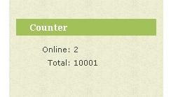 10000 Visitors!!